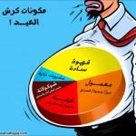 كاريكاتير مكونات كرش العيد كرش عيد الاضحى