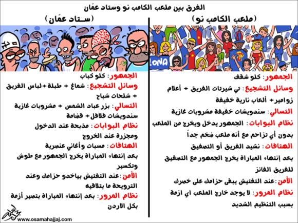كاريكاتير الفرق بين ملعب الكامب نو و ستاد عمان